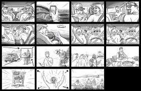 Memecahkan Setiap Adegan Menjadi Serangkaian Shot